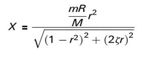 Displacement_Equation
